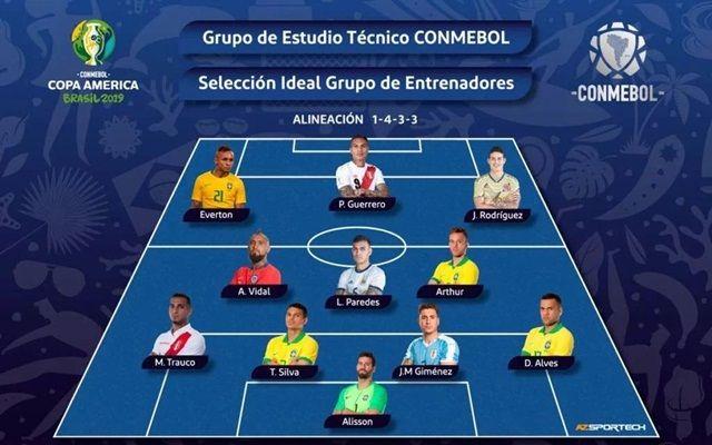Conmebol anuncia seleção da Copa América com cinco brasileiros e sem Messi